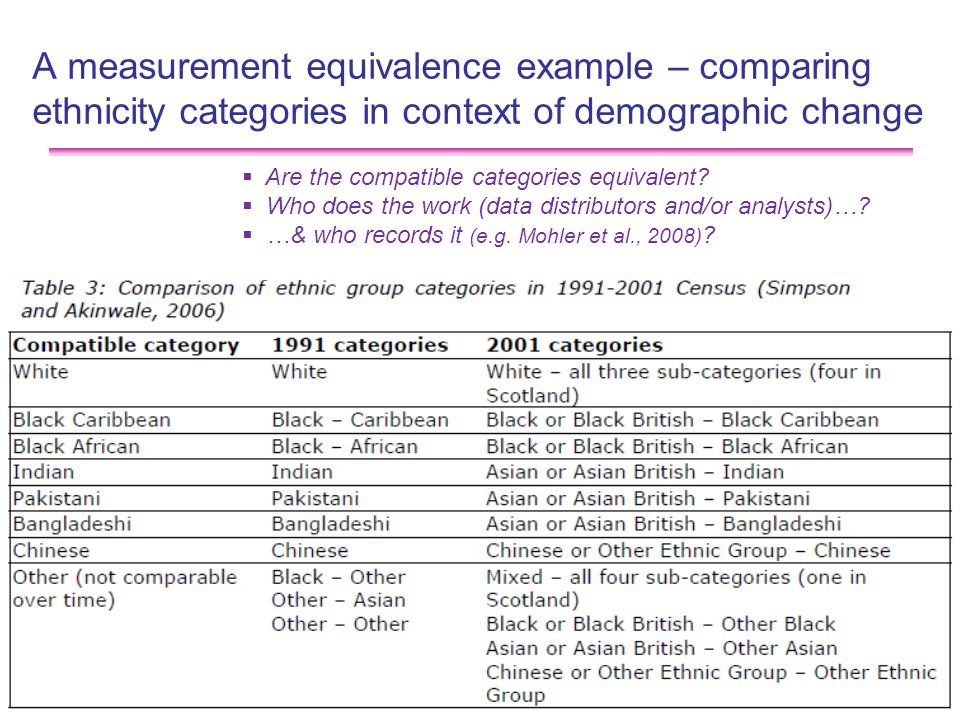 A measurement equivalence example – comparing ethnicity categories in context of demographic change