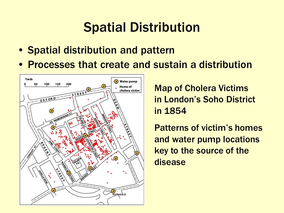 INTRODUCTION TO HUMAN GEOGRAPHY Ppt Download Mesmerizing Pattern Definition Geography