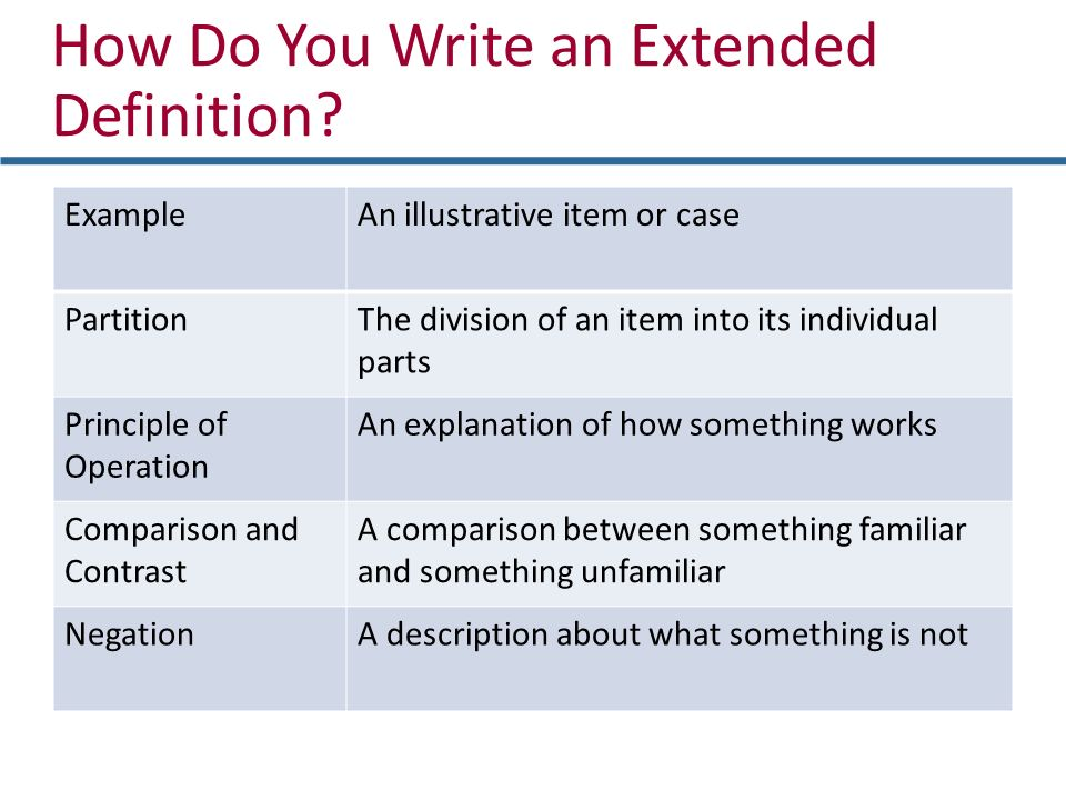 Fifth Business Essays Success Extended Definition Essay Examples  Words  Bartleby Essay On English Literature also Example Of A Thesis Essay Extended Definition Examples Essay On Paper