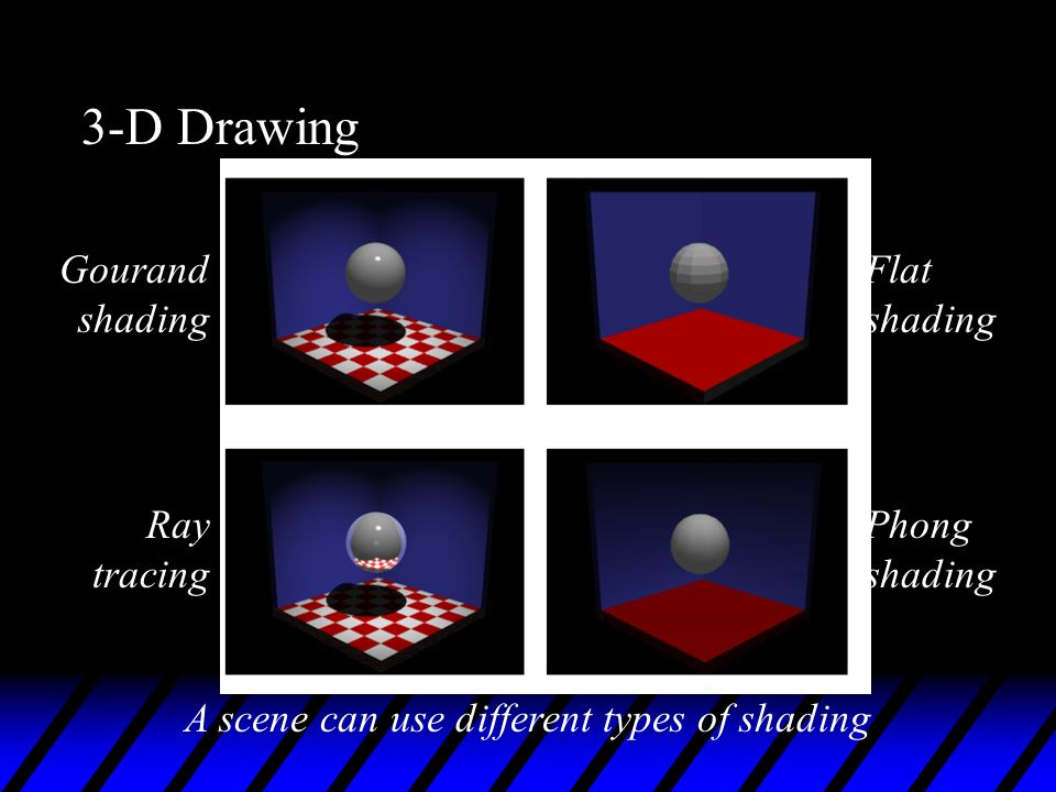 A scene can use different types of shading