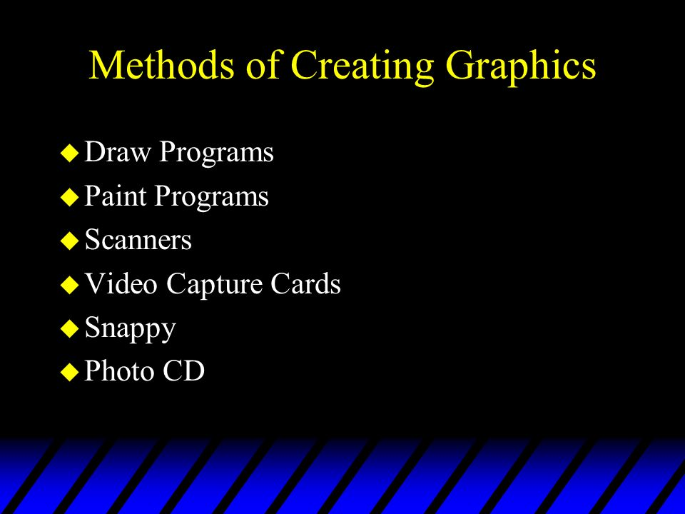 Methods of Creating Graphics