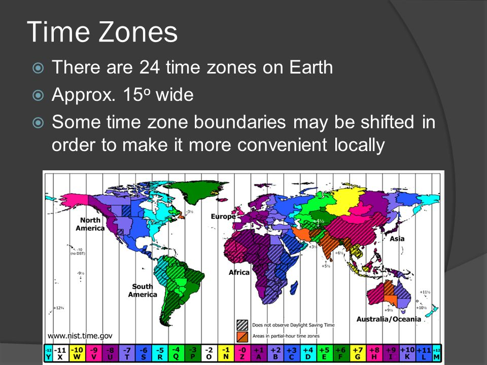 2 1 Latitude and Longitude - ppt download