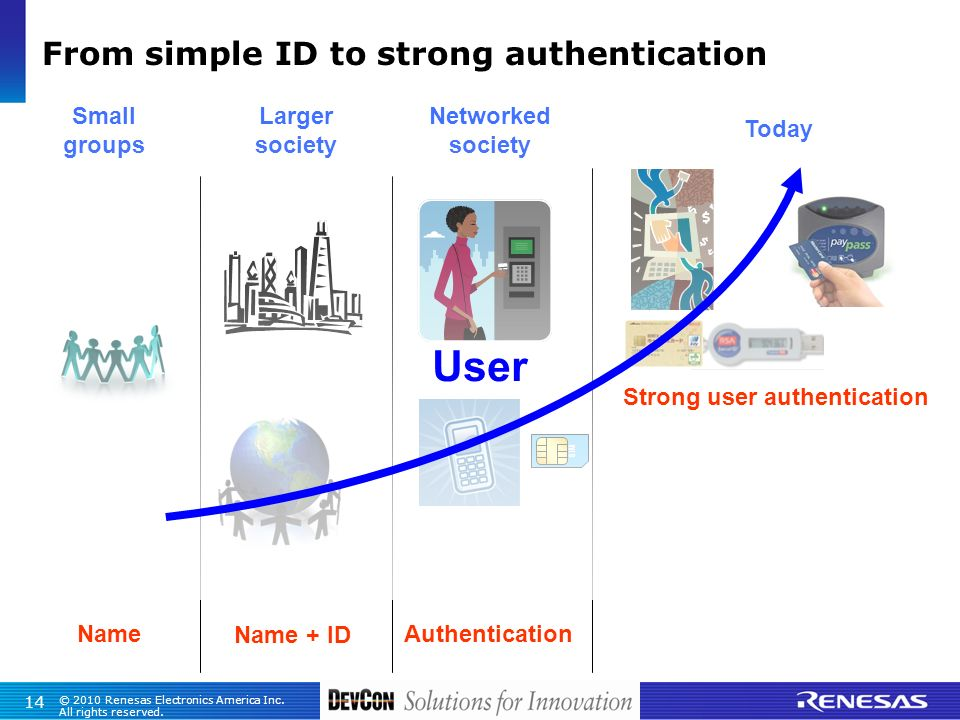 Strong user authentication