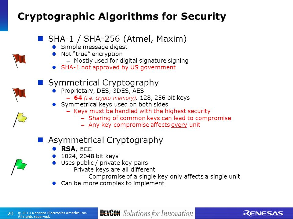 Cryptographic Algorithms for Security