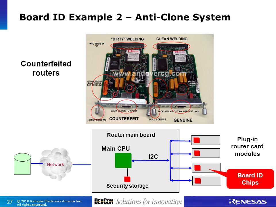 Board ID Example 2 – Anti-Clone System
