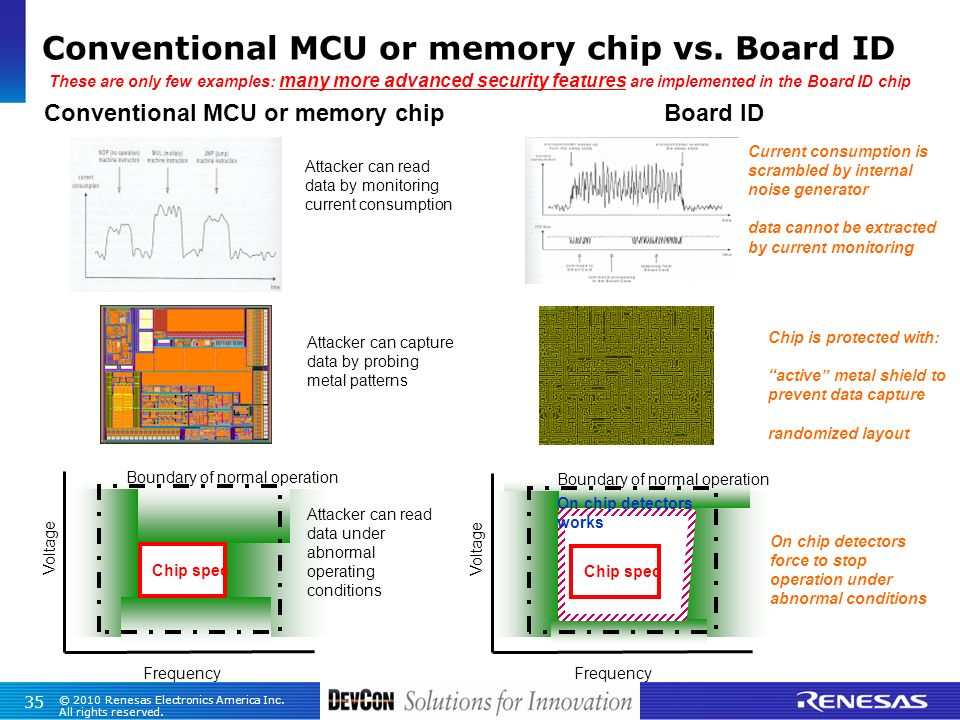 Conventional MCU or memory chip vs. Board ID
