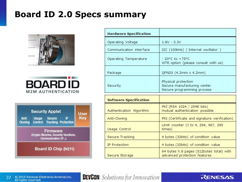 Board ID 2.0 Specs summary Hardware Specification Operating Voltage