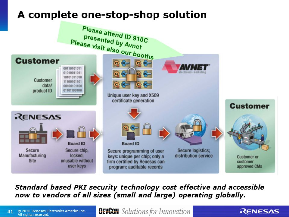 A complete one-stop-shop solution