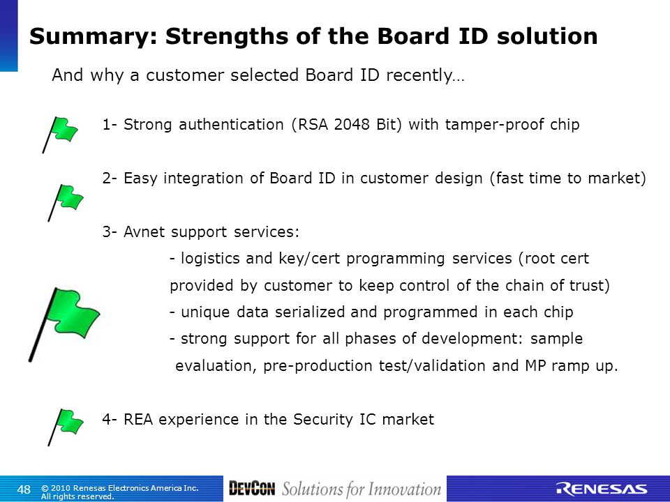 Summary: Strengths of the Board ID solution