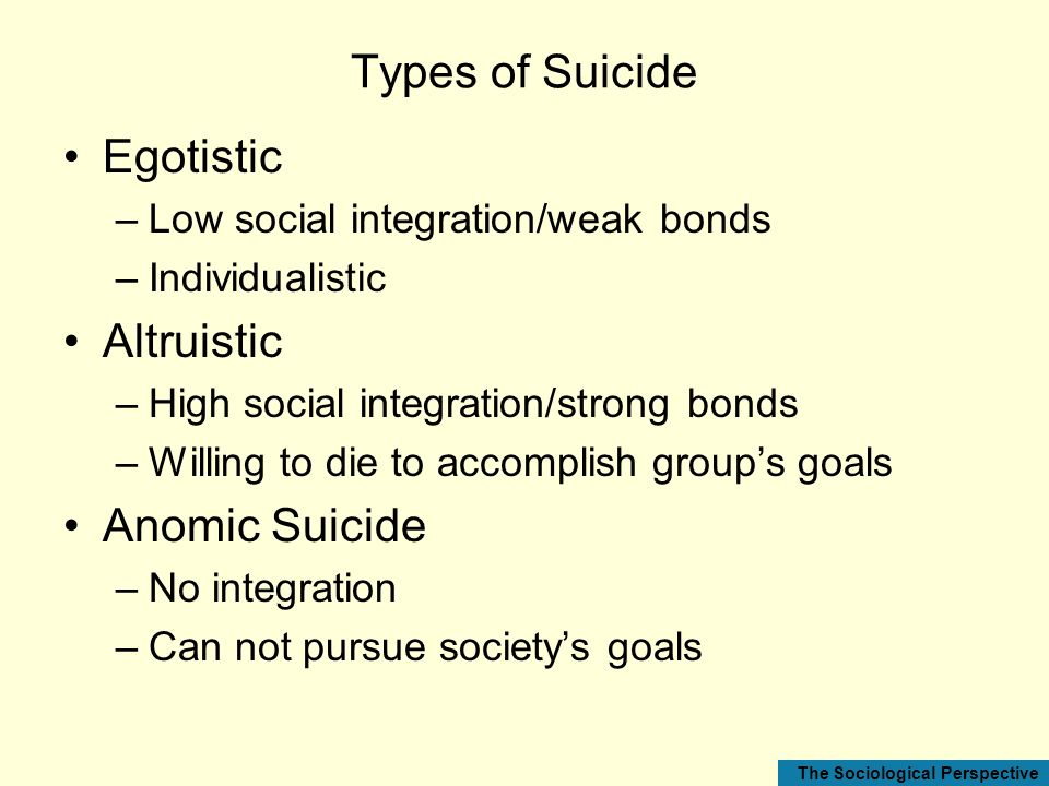 Types of Suicide Egotistic Altruistic Anomic Suicide