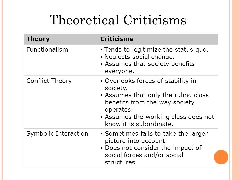 Theoretical Criticisms