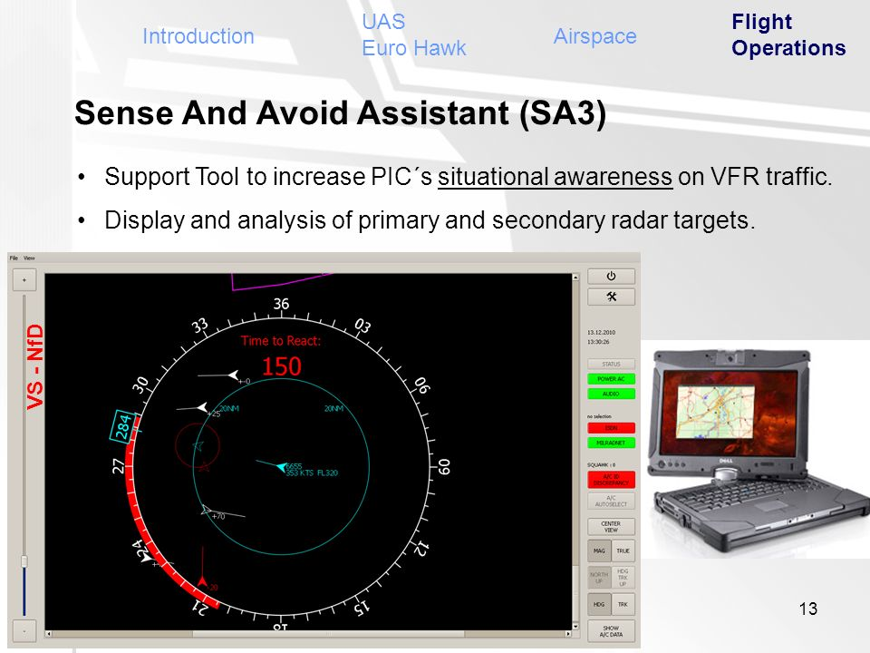 Sense And Avoid Assistant (SA3)
