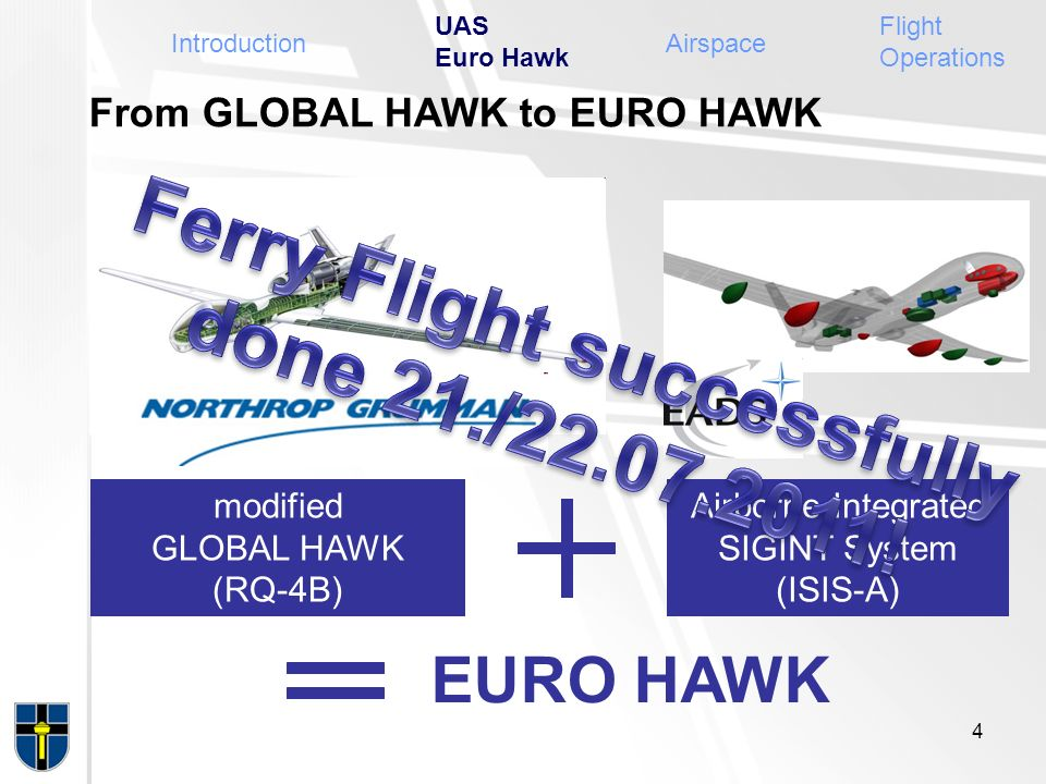 From GLOBAL HAWK to EURO HAWK