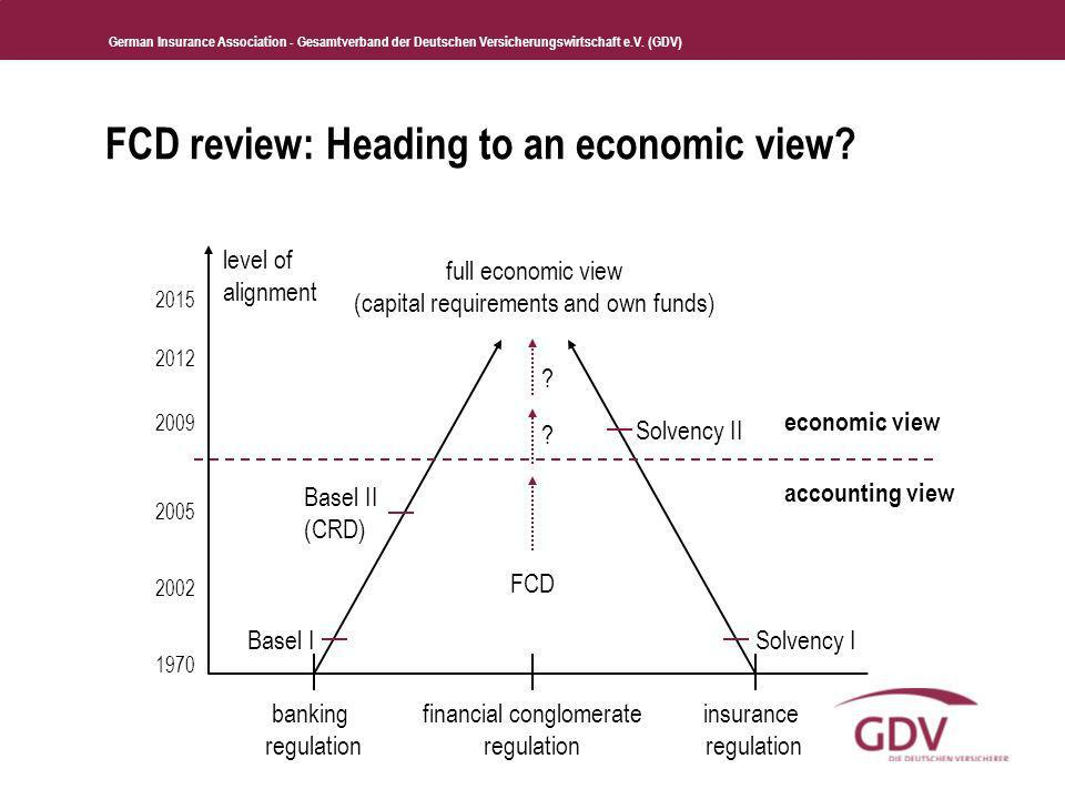 FCD review: Heading to an economic view