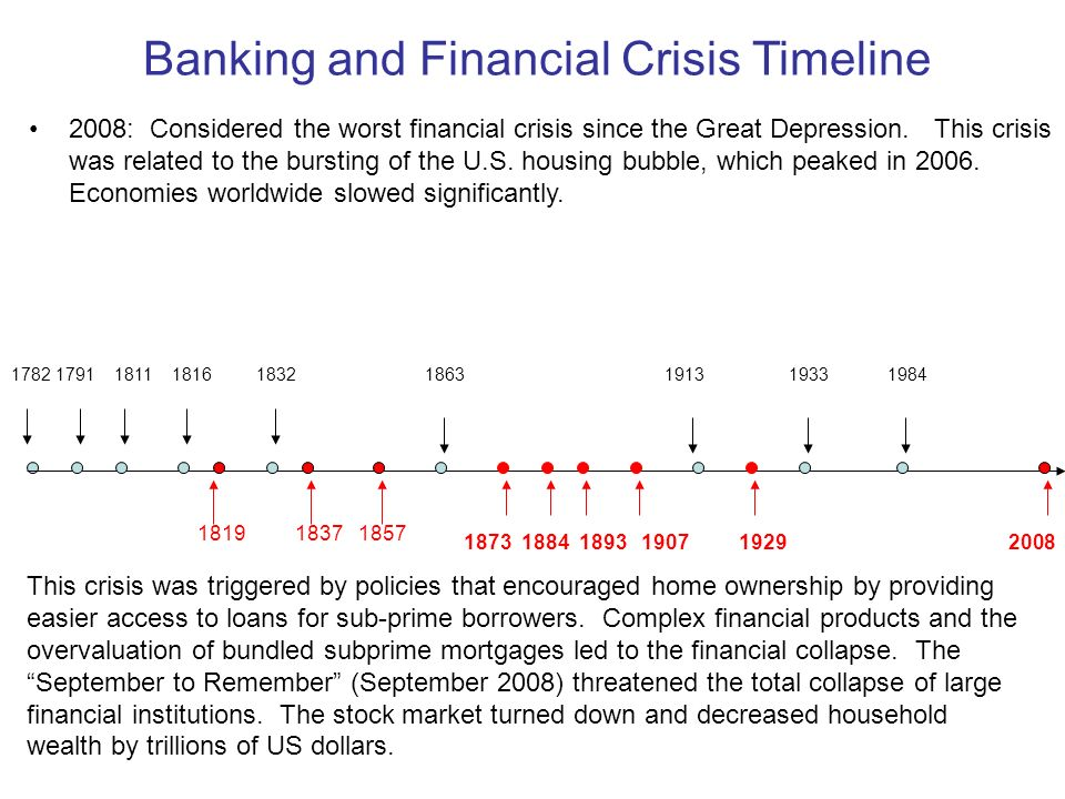 U S  Banking Crises: What Was the Same? What Was Different