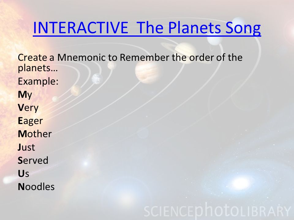 INTERACTIVE The Planets Song