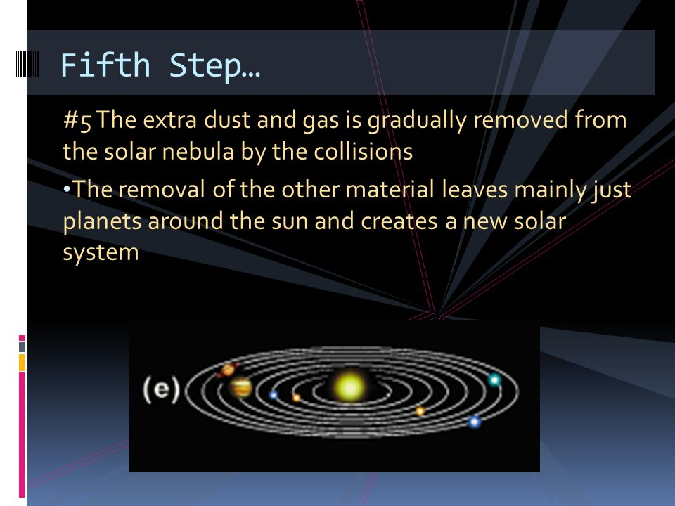 Fifth Step… #5 The extra dust and gas is gradually removed from the solar nebula by the collisions.