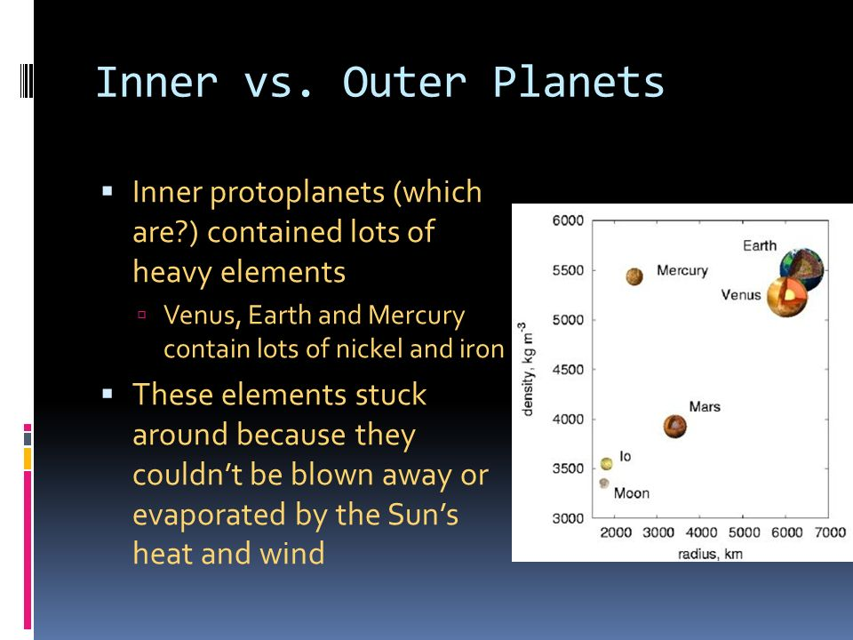 Inner vs. Outer Planets Inner protoplanets (which are ) contained lots of heavy elements. Venus, Earth and Mercury contain lots of nickel and iron.