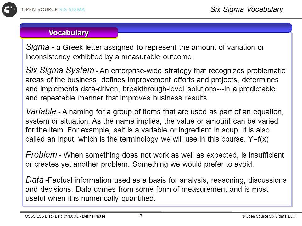 Define Phase Understanding Six Sigma Ppt Download