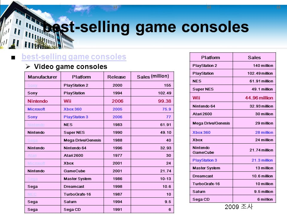 MEGADRIVE vs SUPER NINTENDO : Fight ! - Page 6 Best-selling+game+consoles