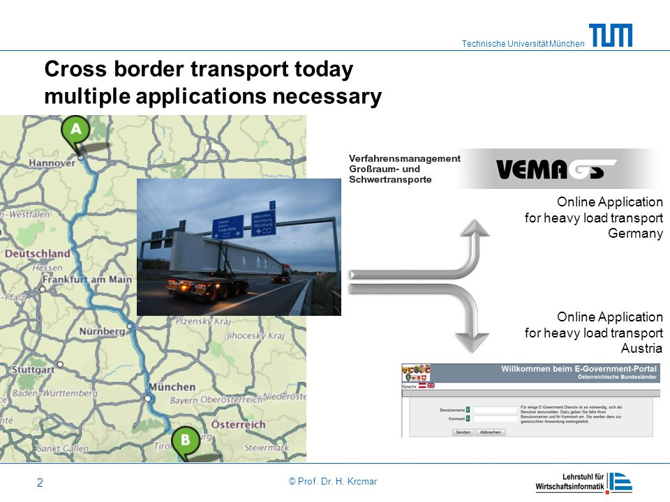 Cross border transport today multiple applications necessary