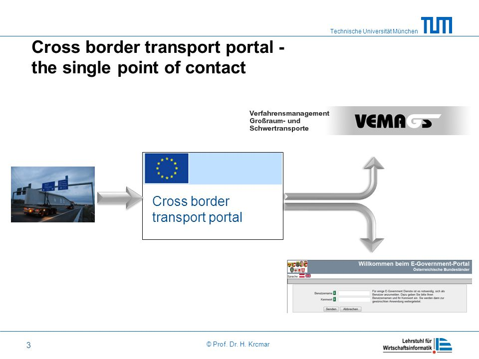 Cross border transport portal - the single point of contact