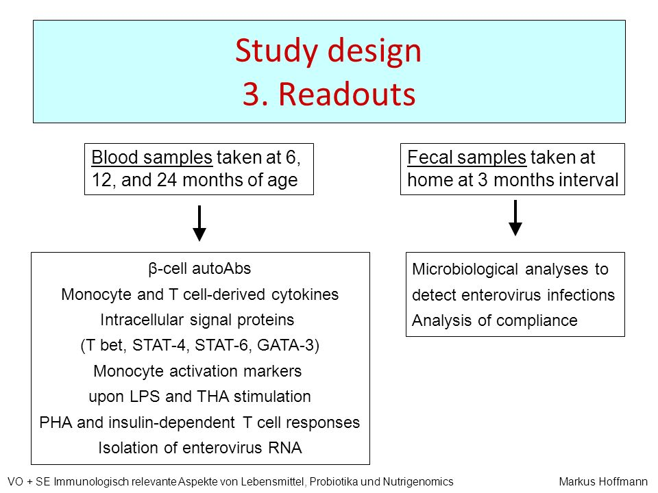 Study design 3. Readouts Blood samples taken at 6,