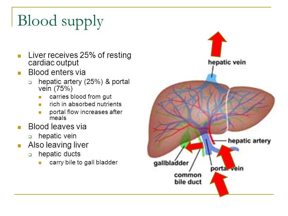 Drug Use In Chronic Liver Disease Ppt Video Online Download
