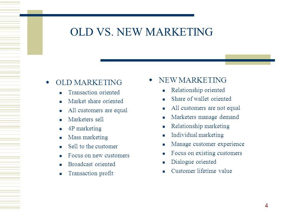 old market vs new market