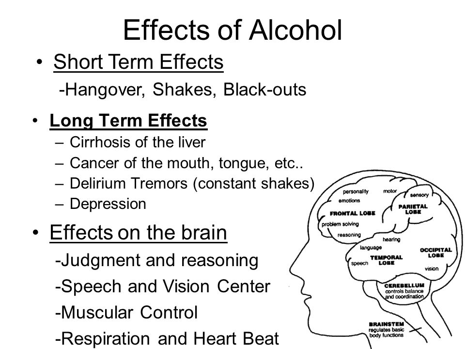 Alcohol What You Need To Know Ppt Video Online Download