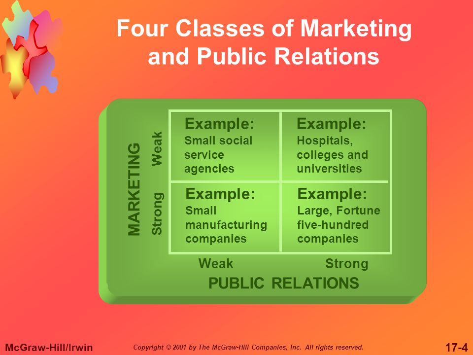 public relations publicity and corporate advertising ppt download