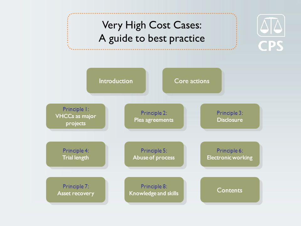 A guide to best practice
