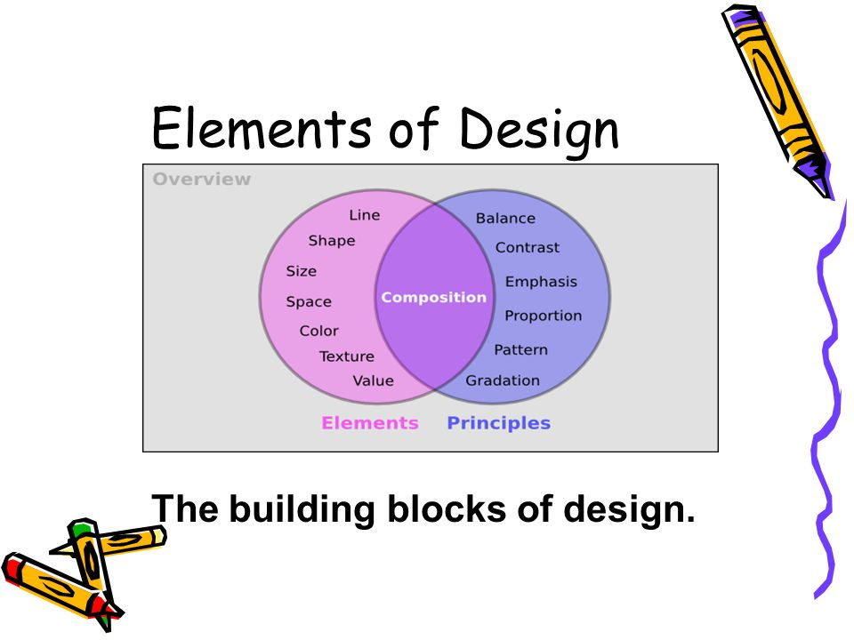 2 Elements Of Design The Building Blocks