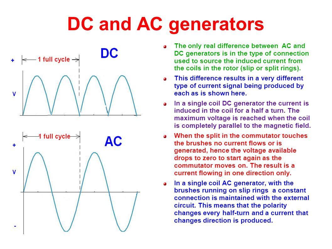 93 Motors And Generators Ppt Download Split Supply Generator Dc Ac