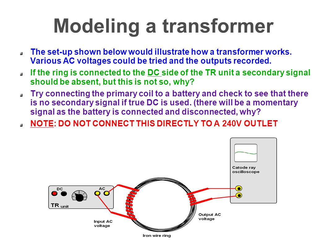 93 Motors And Generators Ppt Download Wire Ring Diagram Ac 42 Modeling A Transformer
