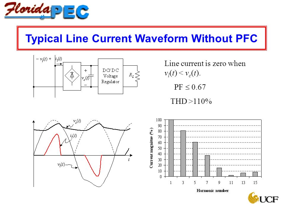 Research Activities In Power Electronics At Ucf Ppt Video Online