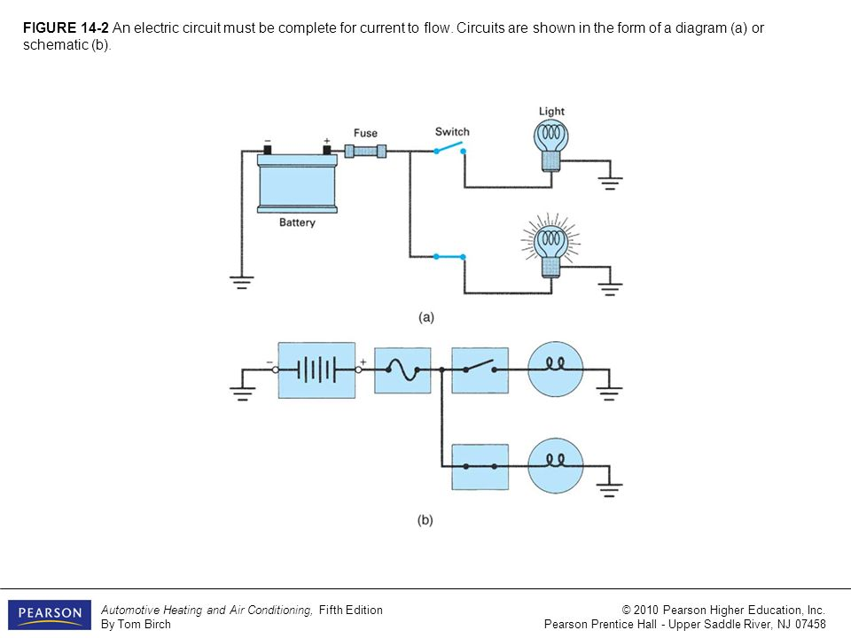 figure 14 1 electrical pressure is measured in volts refrigerant rh slideplayer com