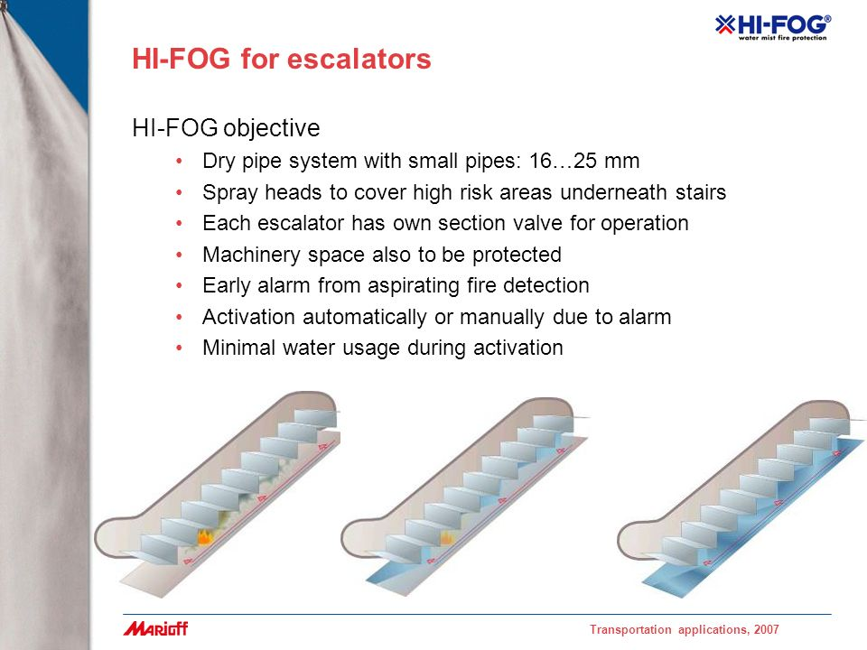 HIFOG, Tunnel applications - ppt video online download