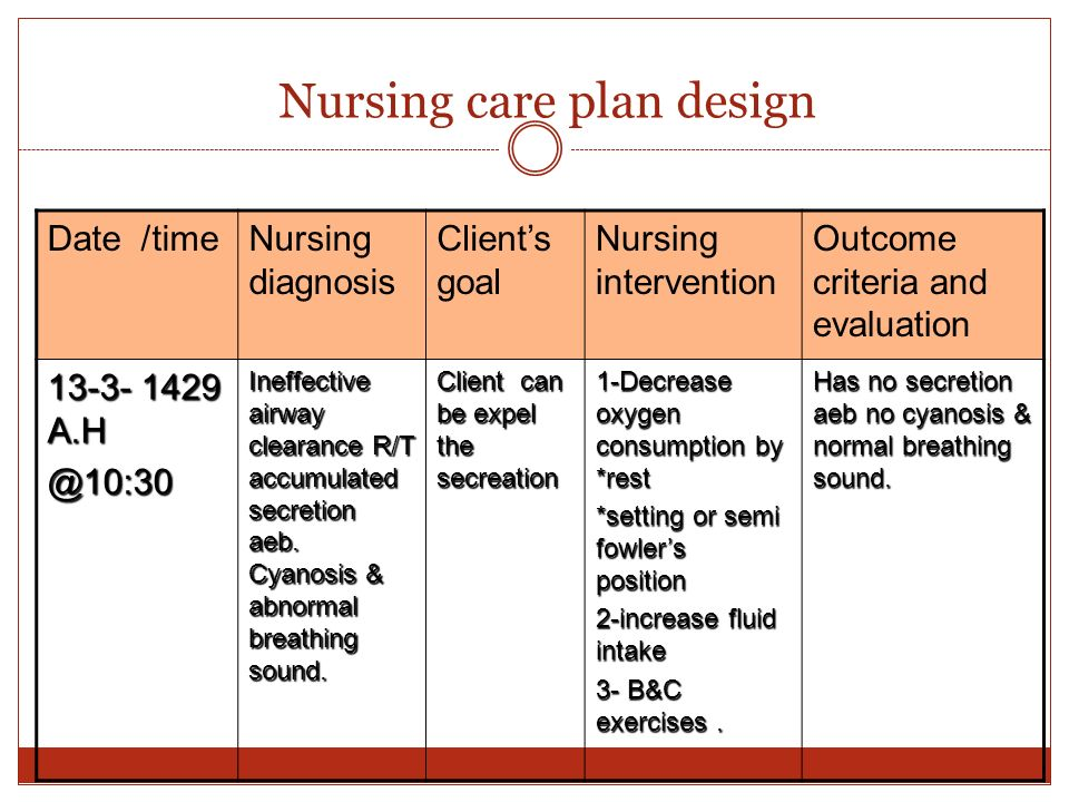 nursing care plan febrile neutropenia Neutropenic precautions are steps you can take to prevent infections if you have moderate to severe neutropenia neutropenia is a condition that causes you to have low neutrophils in your blood neutrophils are a type of white blood cell that help your body fight infection and bacteria.