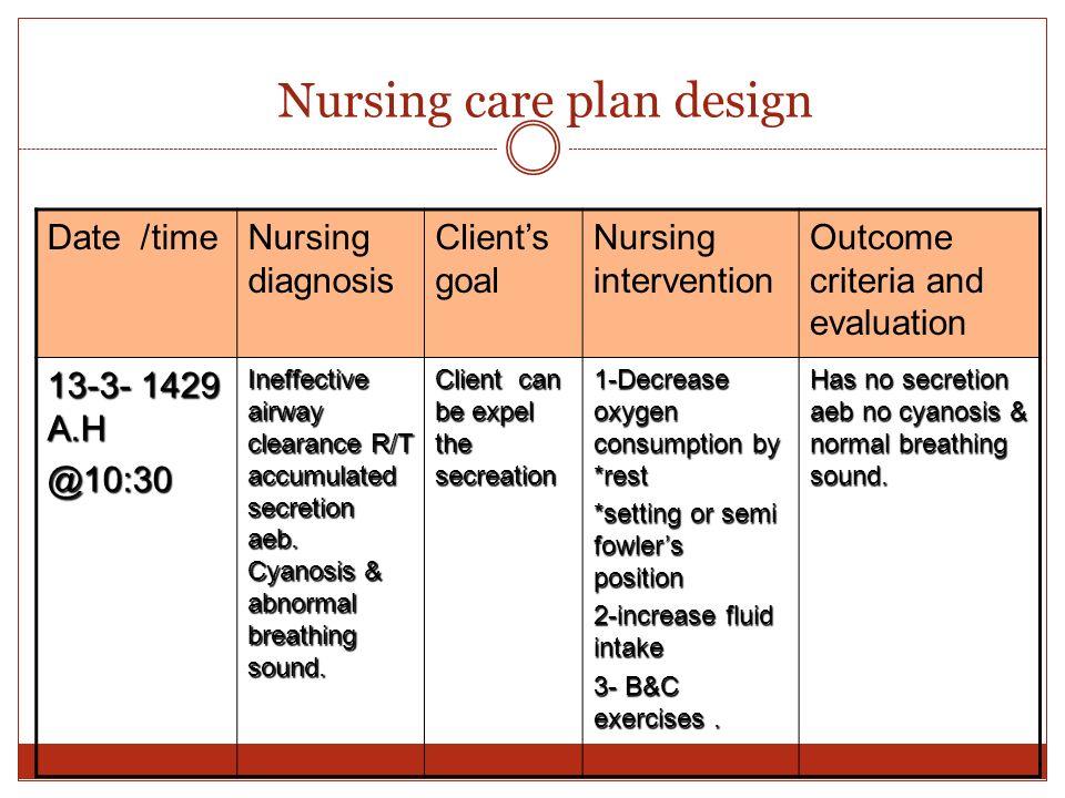 Ineffective Breathing Pattern Care Plan Pattern Design Inspiration Awesome Nursing Care Plan For Ineffective Breathing Pattern