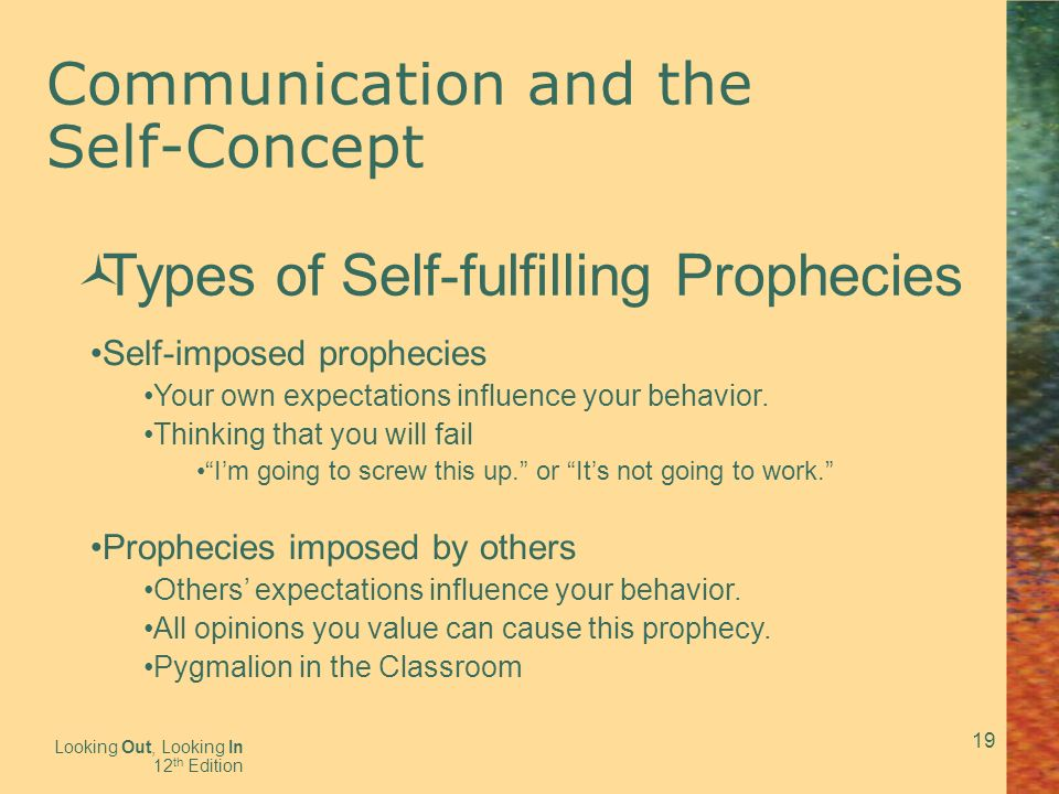 Communication And Identity Creating And Presenting The Self Ppt