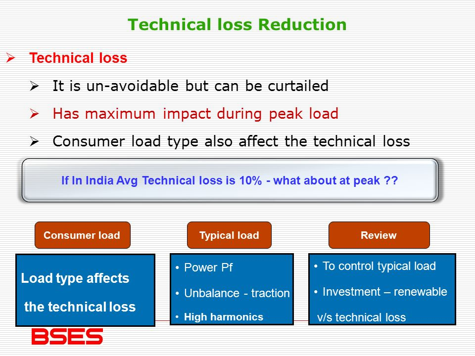 what is loss reduction