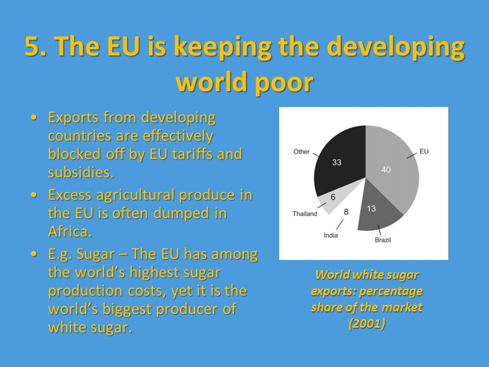 5. The EU is keeping the developing world poor