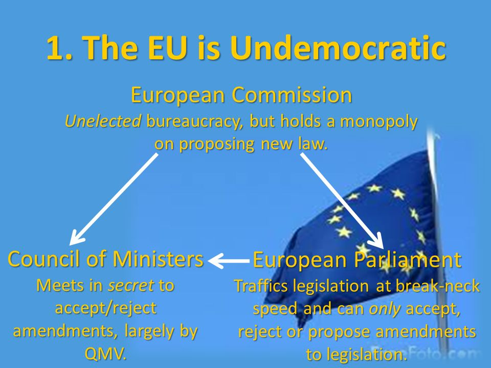 1. The EU is Undemocratic European Commission Council of Ministers