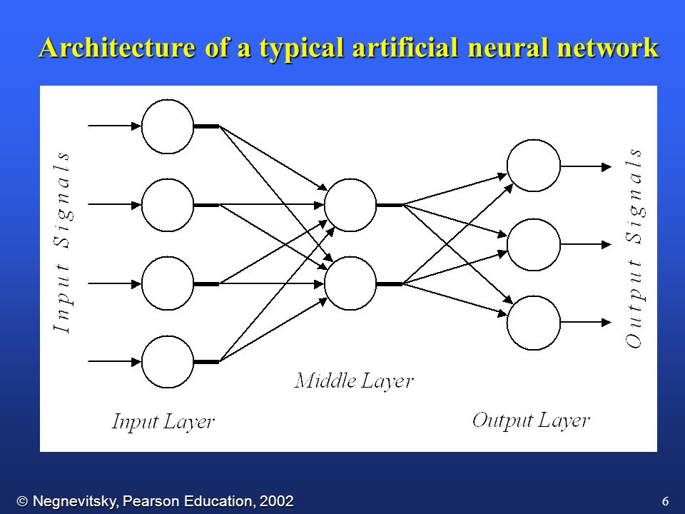 artificial neural networks in real life An artificial neural network is a network of simple elements called artificial neurons, which receive input, change their internal state (activation) according to that input, and produce output depending on the input and activation.