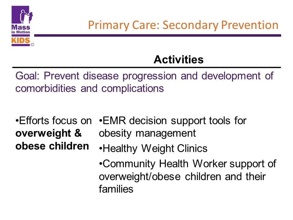 Primary Care: Secondary Prevention