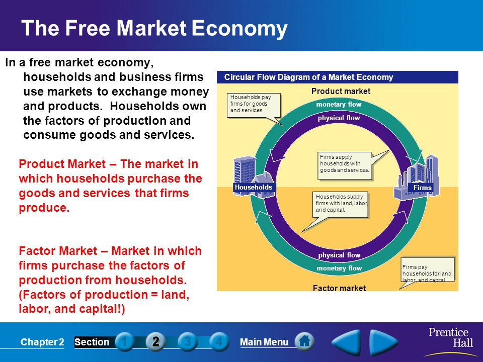 The free market what key economic questions must every society 4 the free market economy ccuart Choice Image