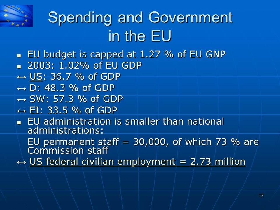 Spending and Government in the EU