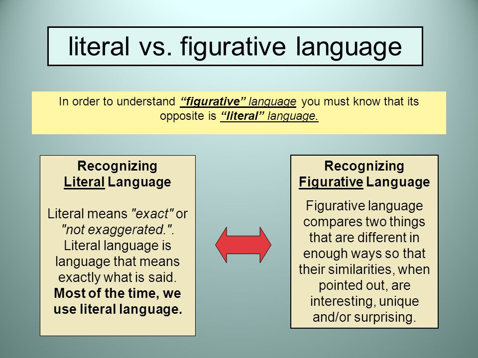 Figuring Out Figurative Language Ppt Video Online Download