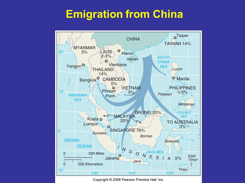 Emigration from China